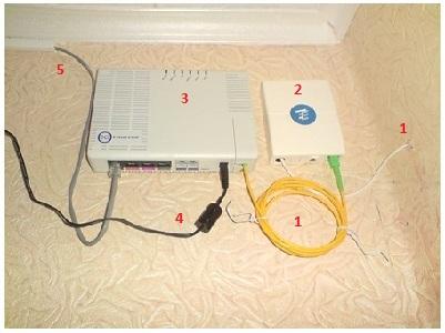 Схема и способы подключения wifi роутера